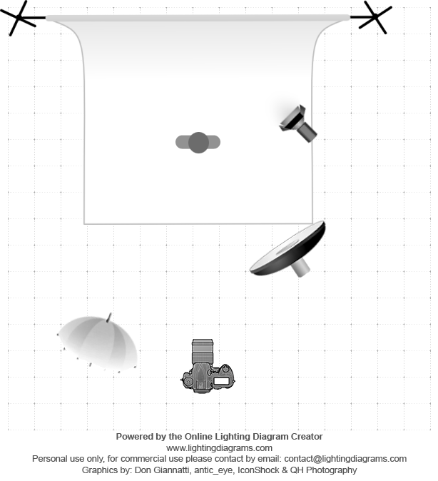 lighting-diagram-1424550337